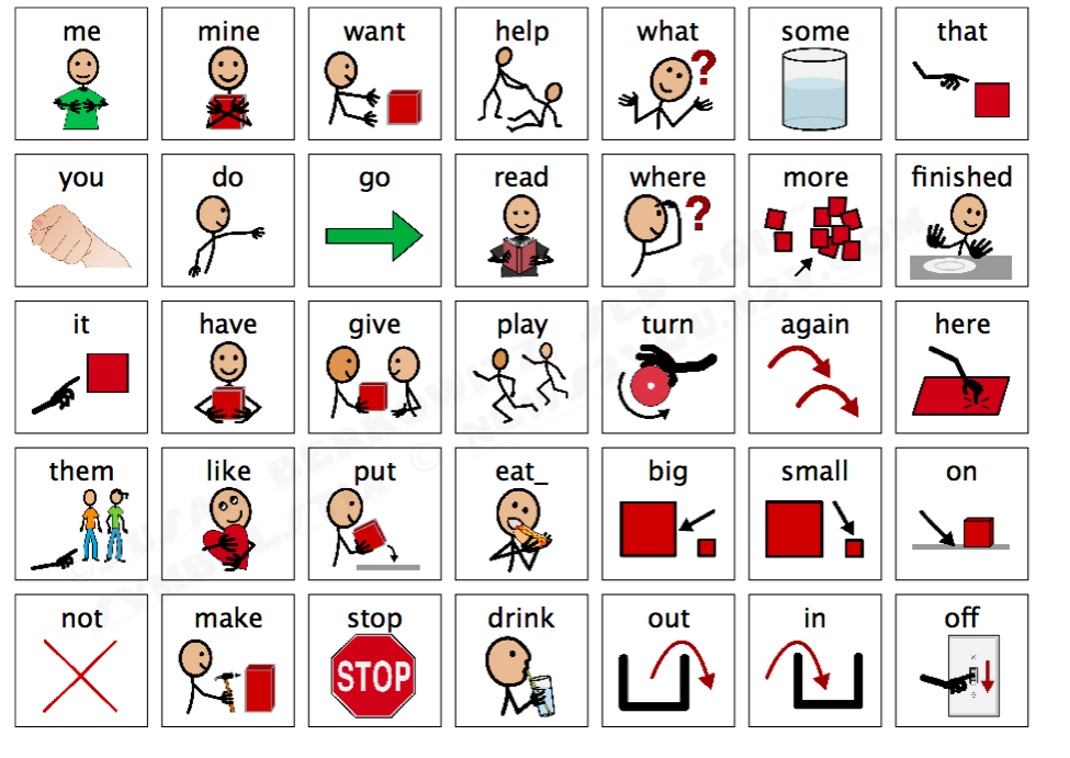 Classroom Freebies Too Getting Started With Aac It S Easier Than You Th Core Words Aac Communication Board