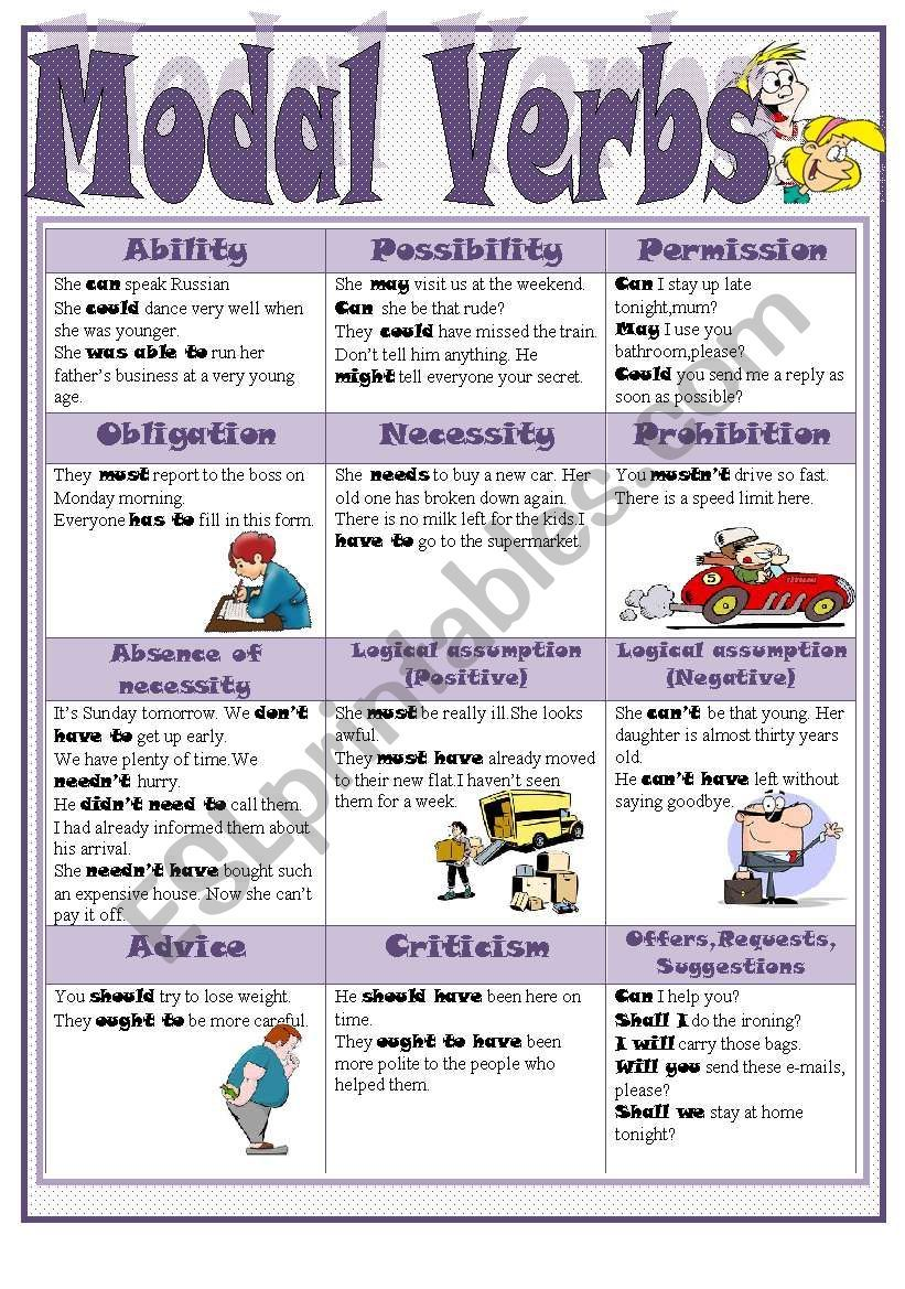 A Worksheet On Modal Verbs Brief Summary On Their Use With Examples And Four Exercises Bw Version And Key Include English Verbs English Grammar Verb Worksheets [ 1169 x 821 Pixel ]