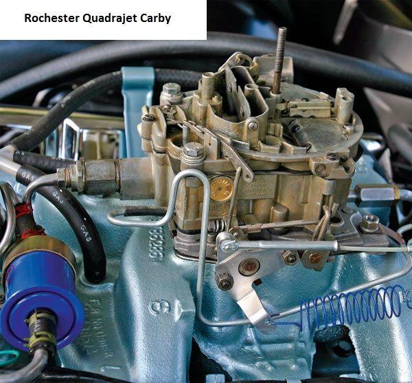 1967 Pontiac Gto Carby Pontiac Gto Gto Pontiac