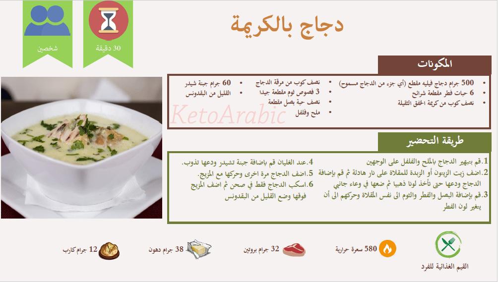 تعريف نظام كيتوجينك دايت وجبات كيتو دايت جدول رجيم قليل الكربوهيدرات غني البروتين هو نظام غذائي يسمى ال Low Carbohydrate Diet Keto Diet Keto Diet Food List