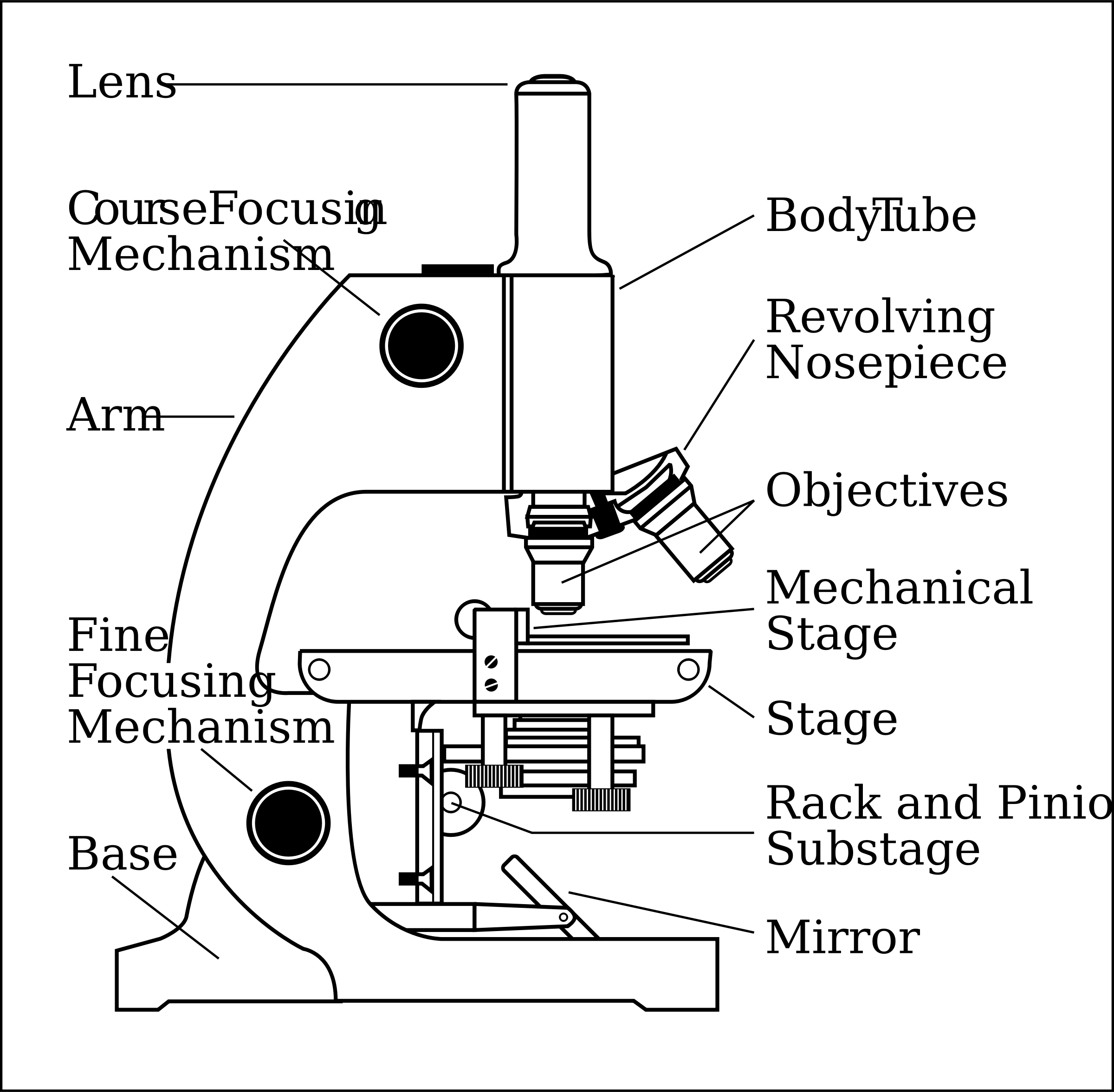 Diagrams Of Microscope