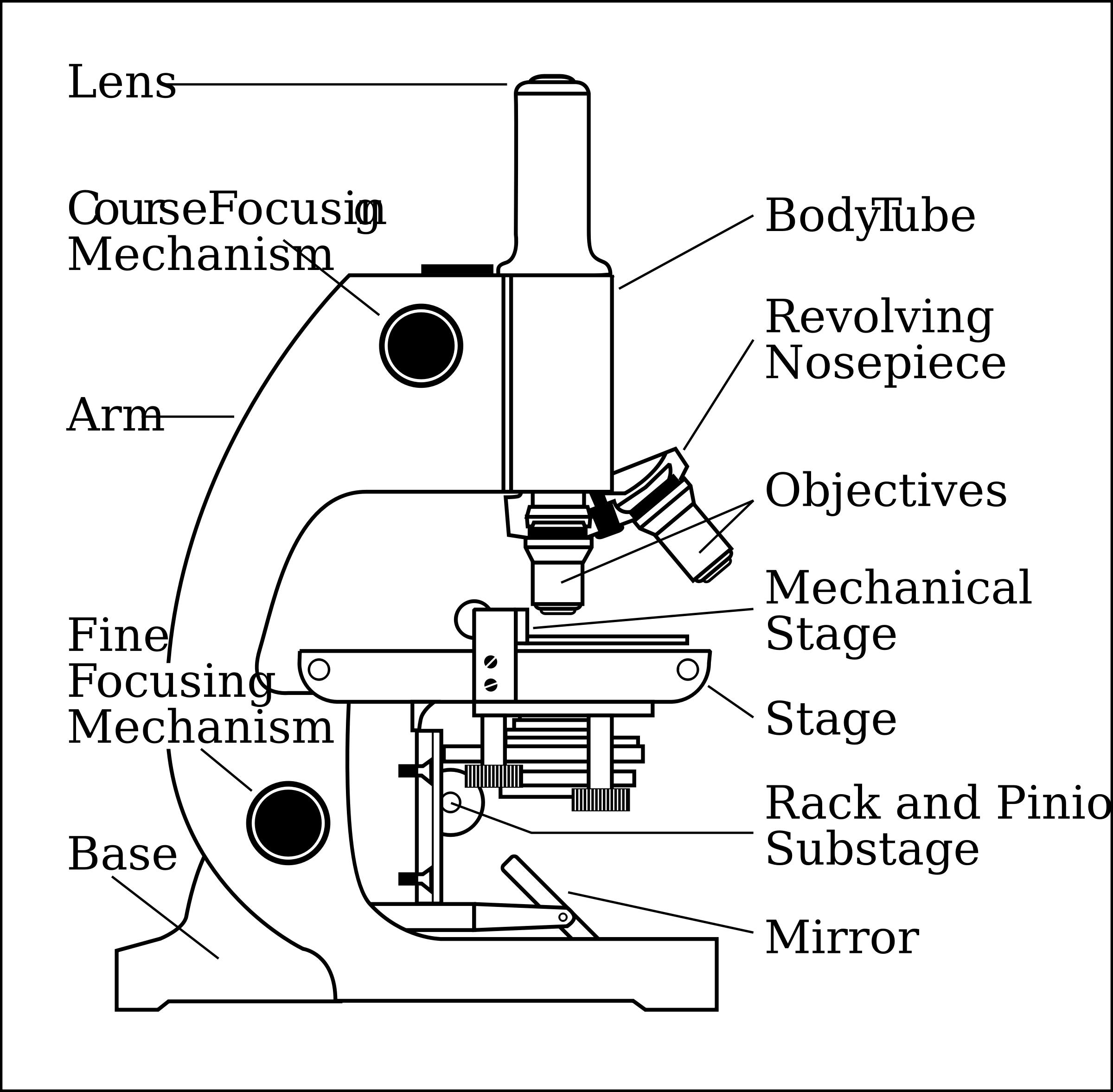 Diagrams Of Microscope