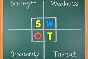 Swot Analysis Tips And Examples For Your Small Business