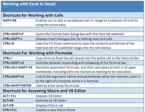 Excel Cheat Sheets   Career Path Development   Pinterest ...