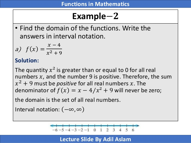 Pin by Nur Jamaludin on Functions math Functions math
