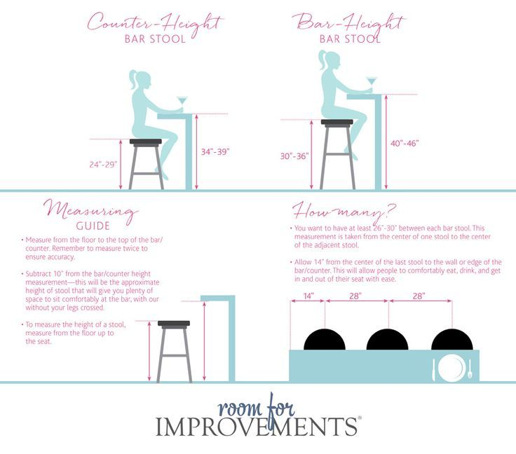 How To Choose The Right Bar Stool Height Home Decor