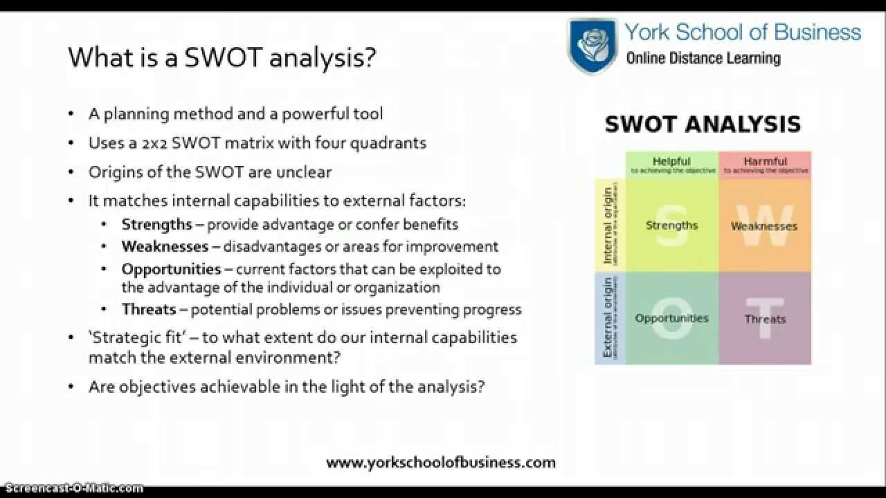 Image result for SWOT Analysis objectives Swot analysis