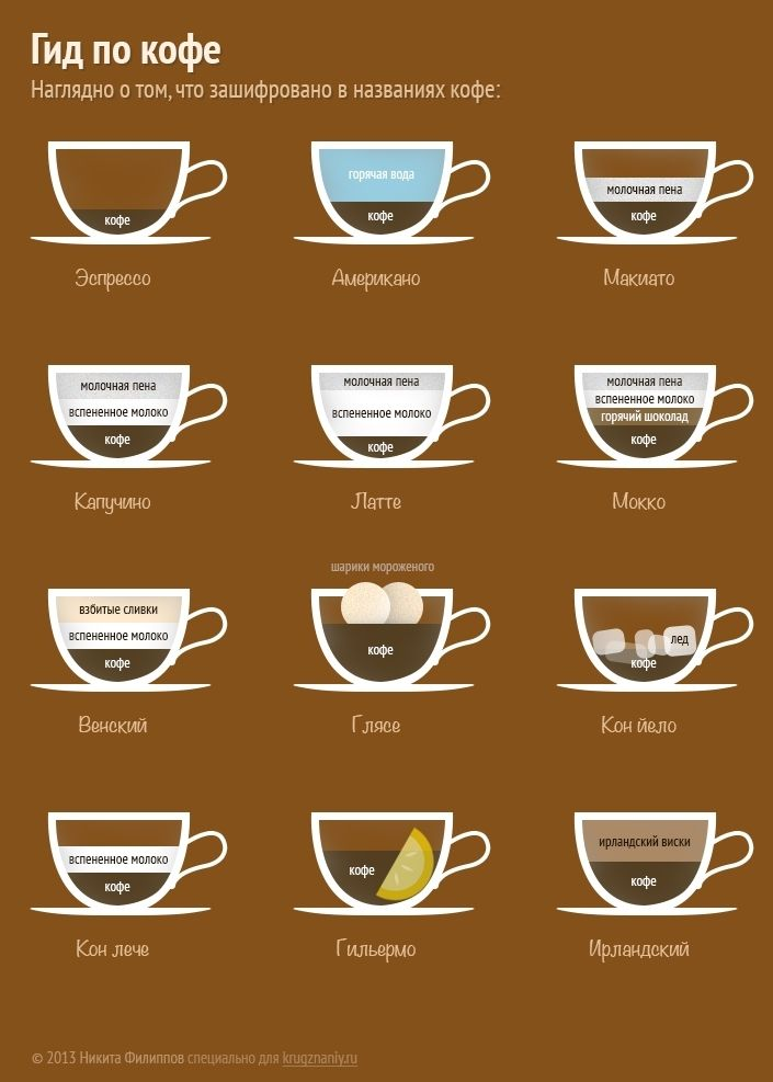картинки составов кофе сталкер