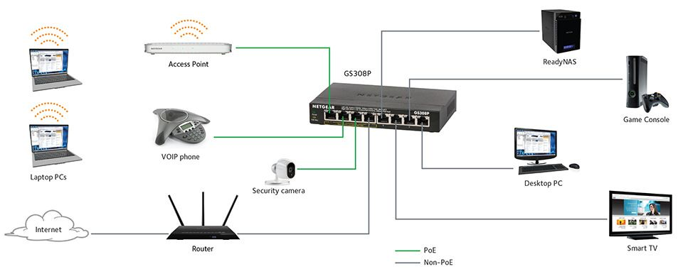 Wifi network wiring home office services technician in Al