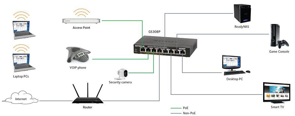 Wifi network wiring home office services technician in Al