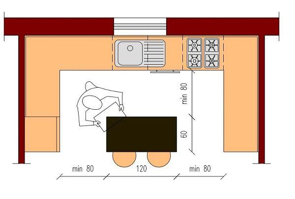 Cucina con isola o penisola ecco i disegni delle principali tipologie con le dimensioni - Misure isola cucina ...