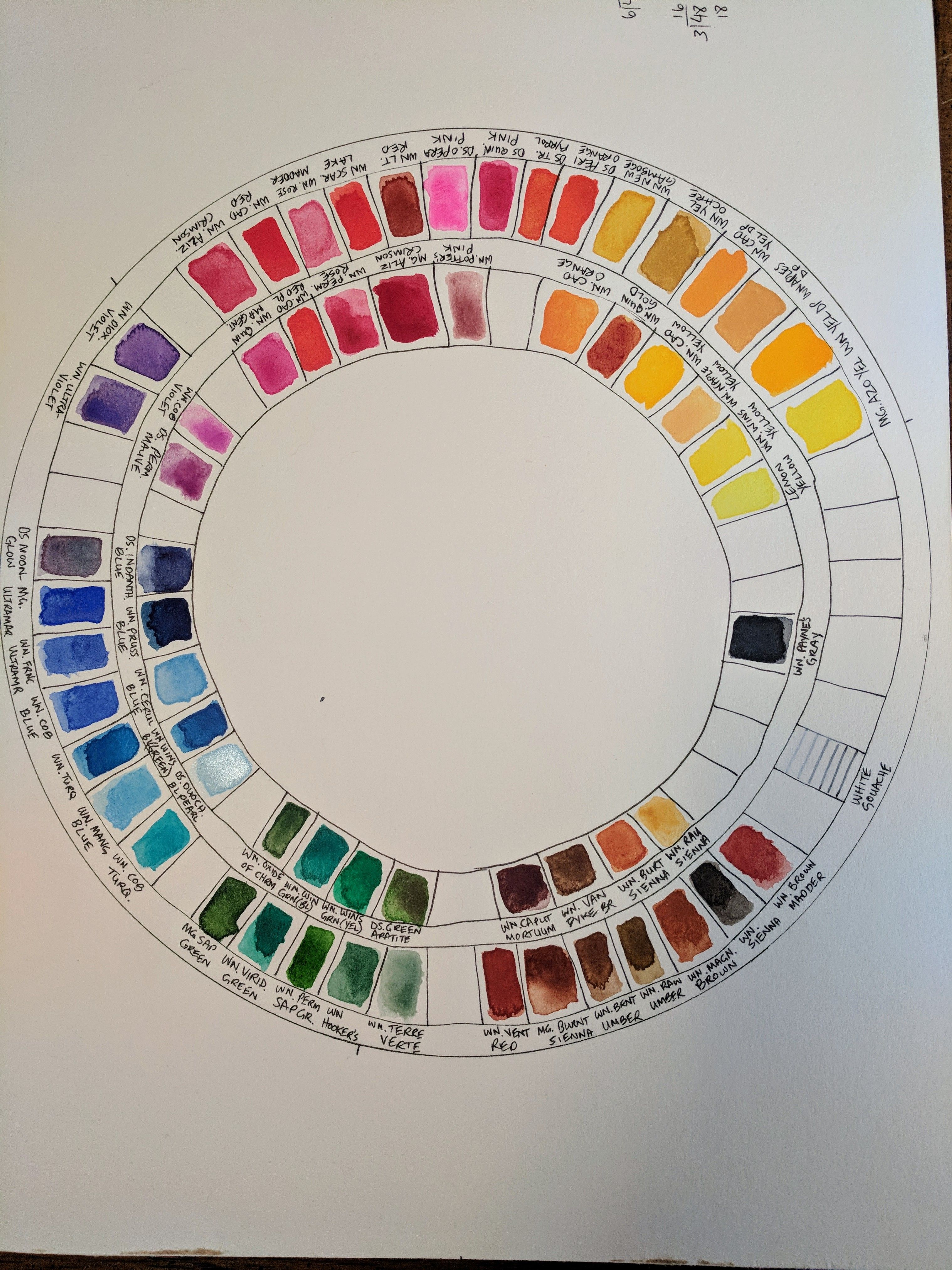 Watercolor Swatches Watercolor Swatch Artist