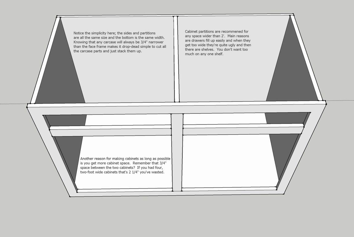 Cabinet Making 101 Building Kitchen Cabinets Kitchen Design Diy Woodworking Cabinets