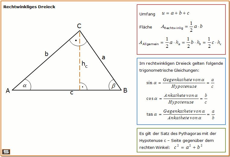 Rechtwinkliges Dreieck - Formel zu Flächenberechnung und ...