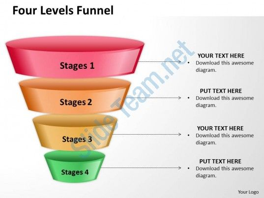 four levels of filter sales funnel split separated ppt slides, Modern powerpoint