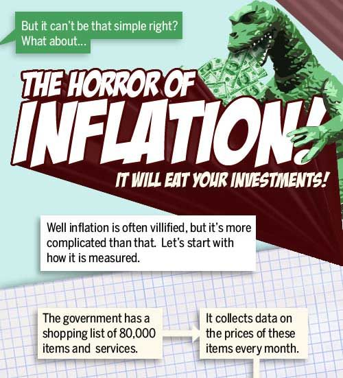 A Visual Guide To Inflation Infographic Car Insurance Auto