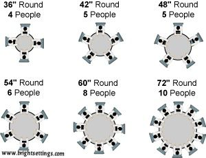 Round Table For 4 Dimensions Google Search More Circle Dining Table Round Dining Room Table Round Folding Table