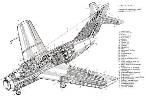MiG-15 cutaway. In: Nagyváradi Sándor:... | Diagram ...