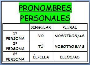 Los pronombres personales | Pronombre personal, Pronombres ...