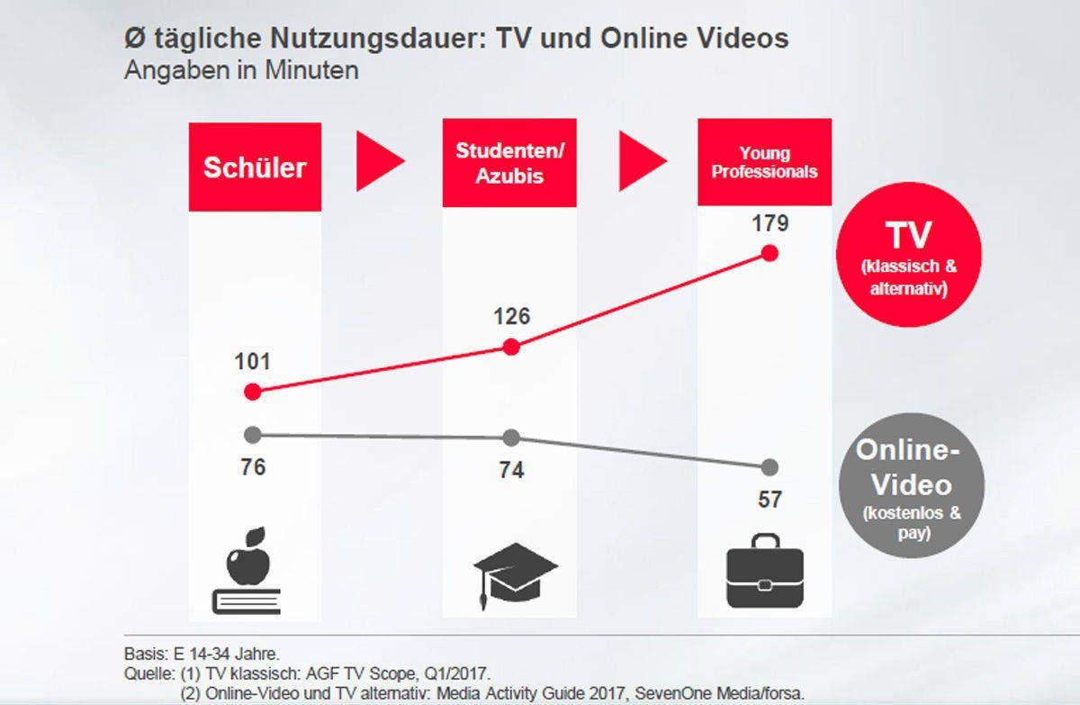 Großartig Flacher Drahtseilclip Zeitgenössisch - Die Besten ...