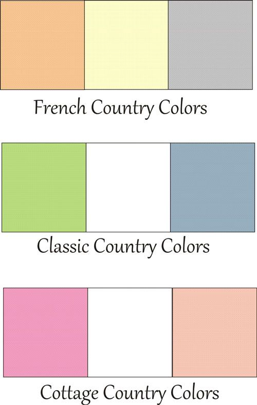 Groovy Country Colors Palette Patios Porches Decks Best Best Image Libraries Counlowcountryjoecom