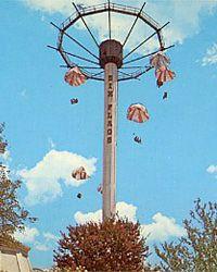 Parachutes Six Flags Over Texas Six Flags Over Texas Six Flags Wind Turbine