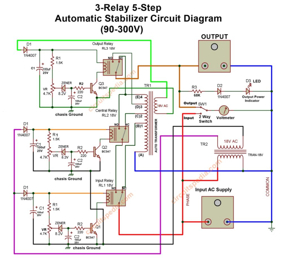 Relay Type Automatic Voltage Stabilizer Circuit Diagram 3 Relay Stabilizer Circuit Circuit Diagram Circuit Projects Circuit