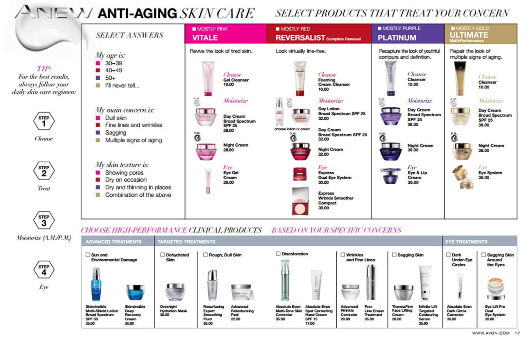 Welcome Avon Anew Anti Wrinkle Skin Care Avon Skin Care