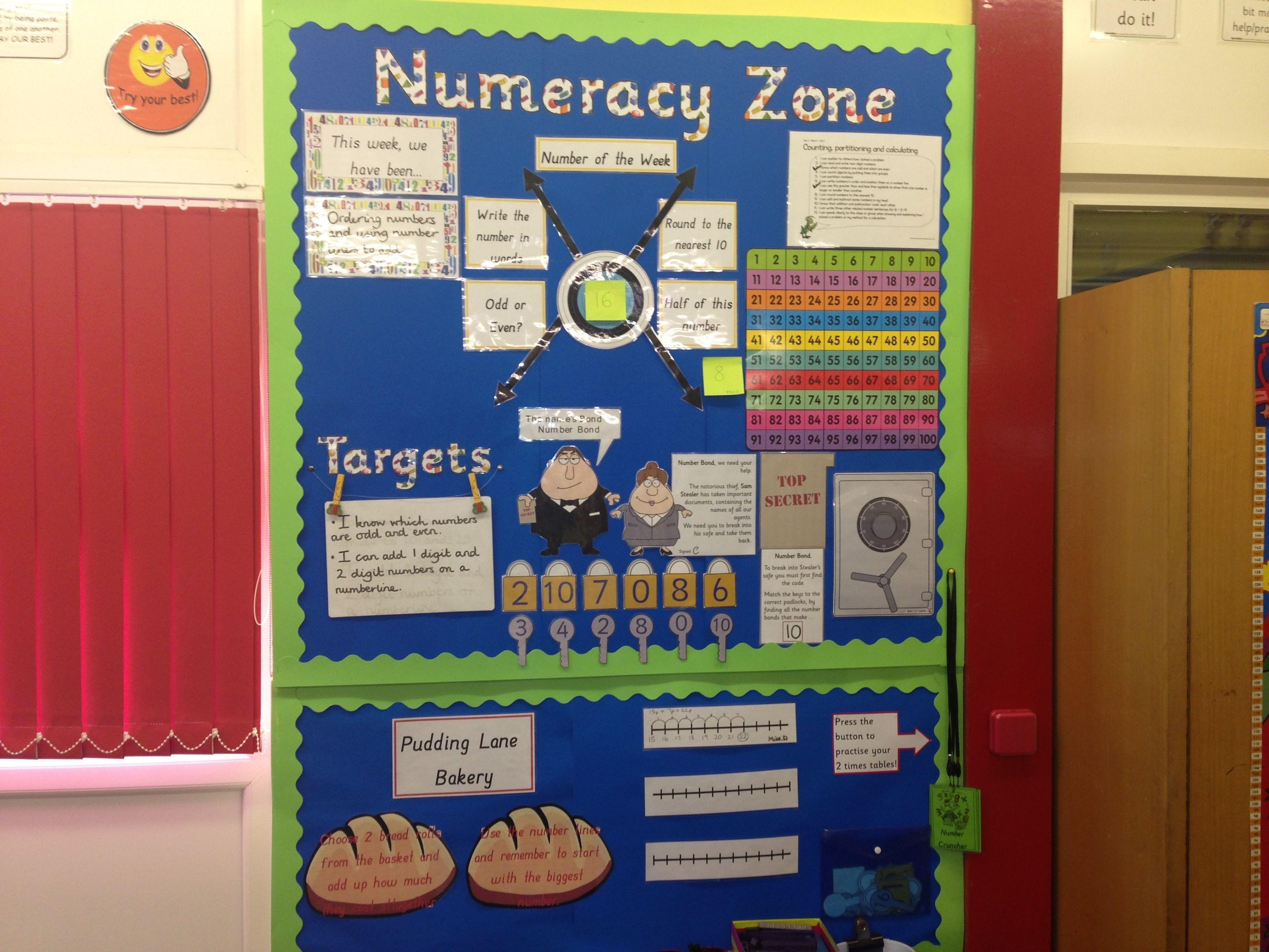 Numeracy Working Wall Display Y2