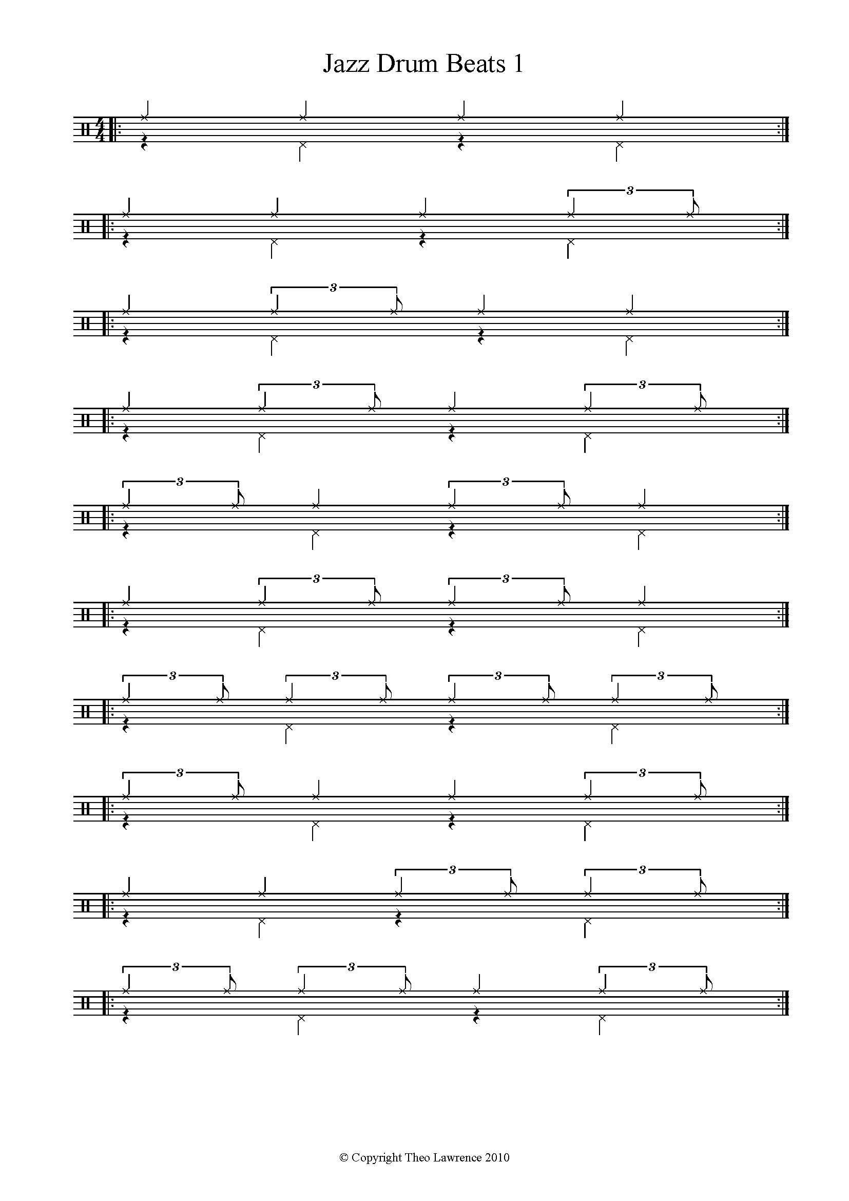 Basic Jazz Drum Patterns