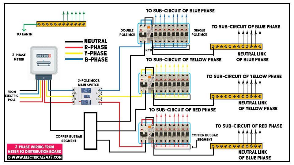 sistema de cableado eléctrico trifásico para viviendas y