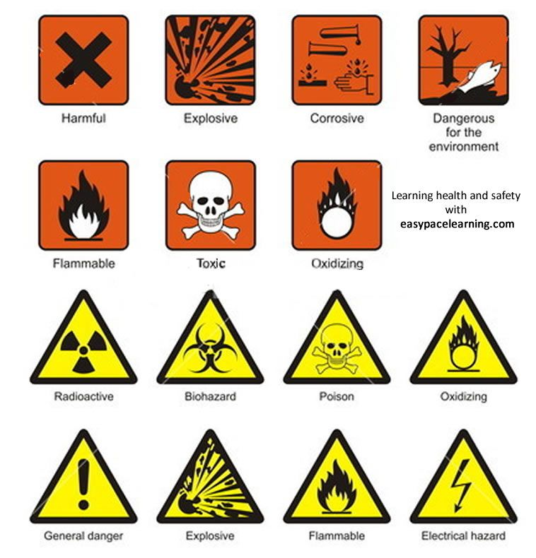 Science laboratory safety and chemical hazard signs. Description ...