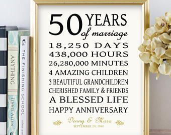 50th Anniversary Gift Print or Canvas Grandparents Gift, 50 Year Anniversary, Personalized Keepsake Gift for Parents Custom Keepsake Art