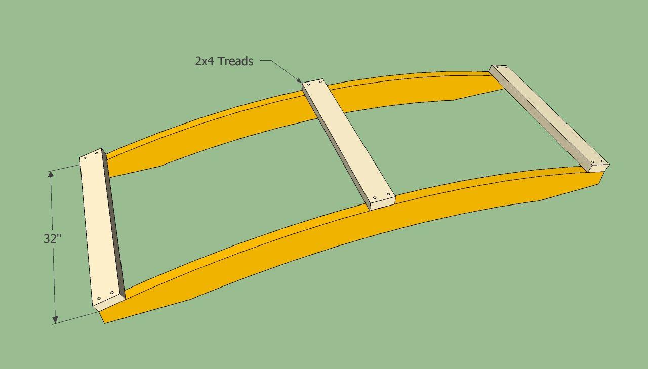 Backyard Bridges Garden Bridge Plans Howtospecialist 400 x 300