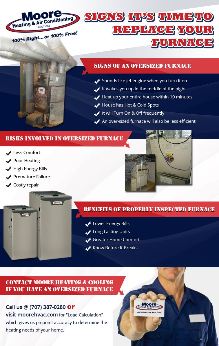 Are You Considering Replacing Your Existing Furnace With The New