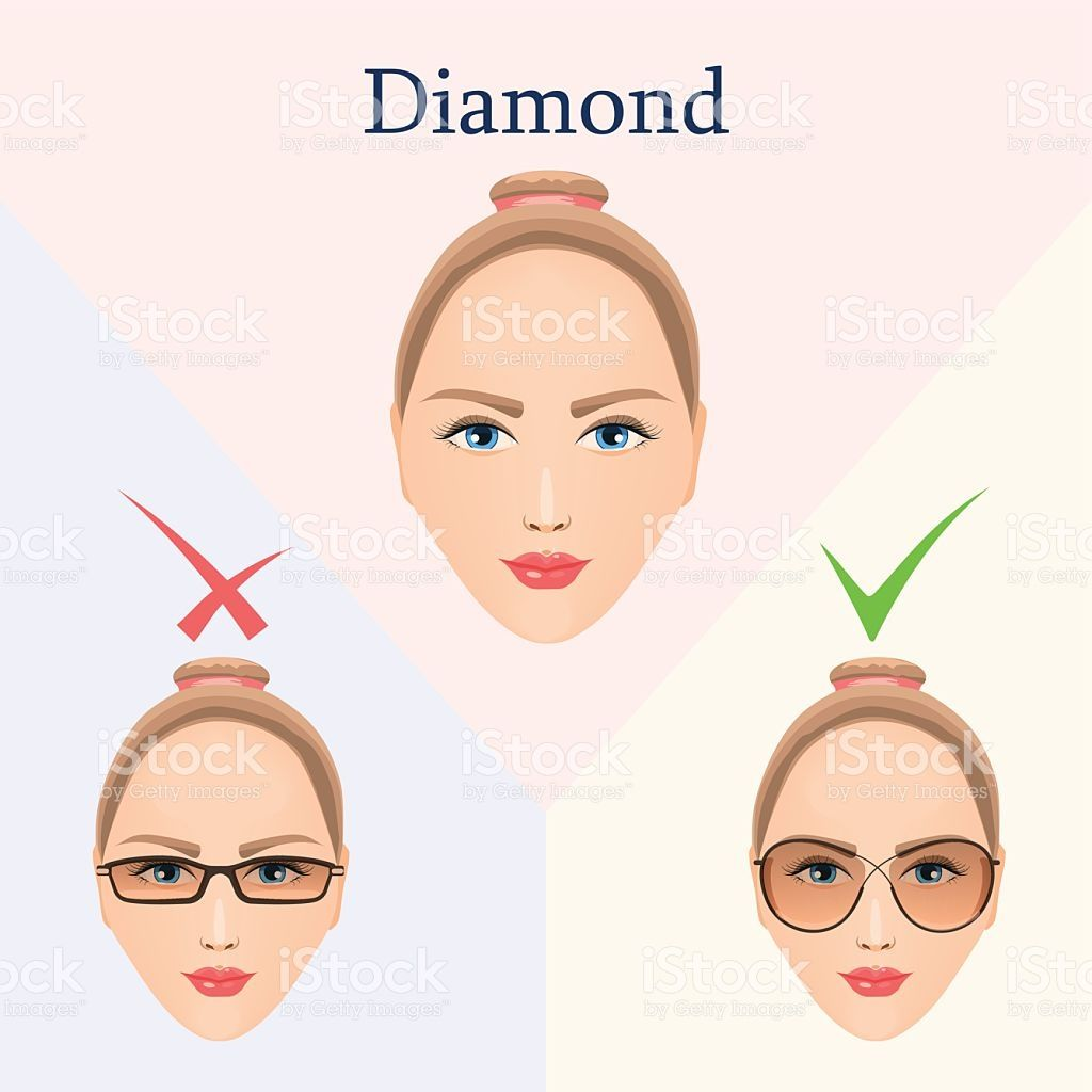 b2f873bf0b27 Image result for glasses for diamond face shape