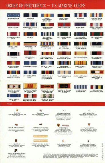 Usmc Ribbons Marine Corps Medals Marine Corps Uniforms