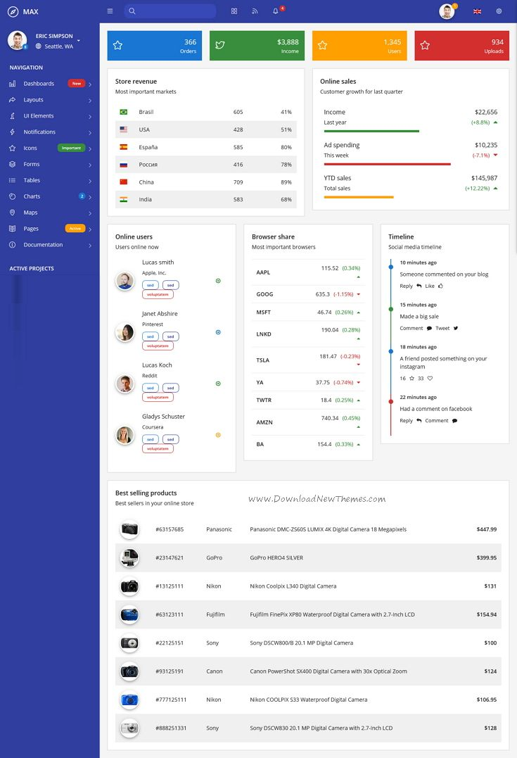 Max React Redux Bootstrap 4 Admin Template Templates Bootstrap Template Dashboard Template