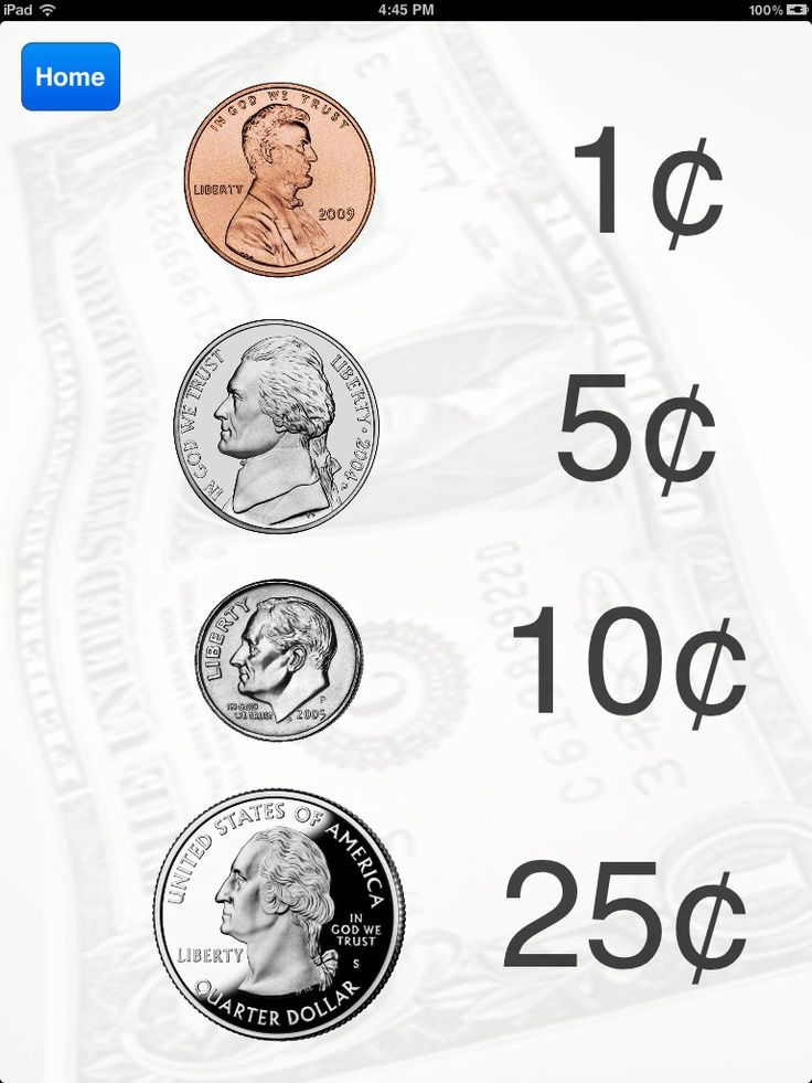 Picture of coins for teaching - Printable Pages Picture Teaching