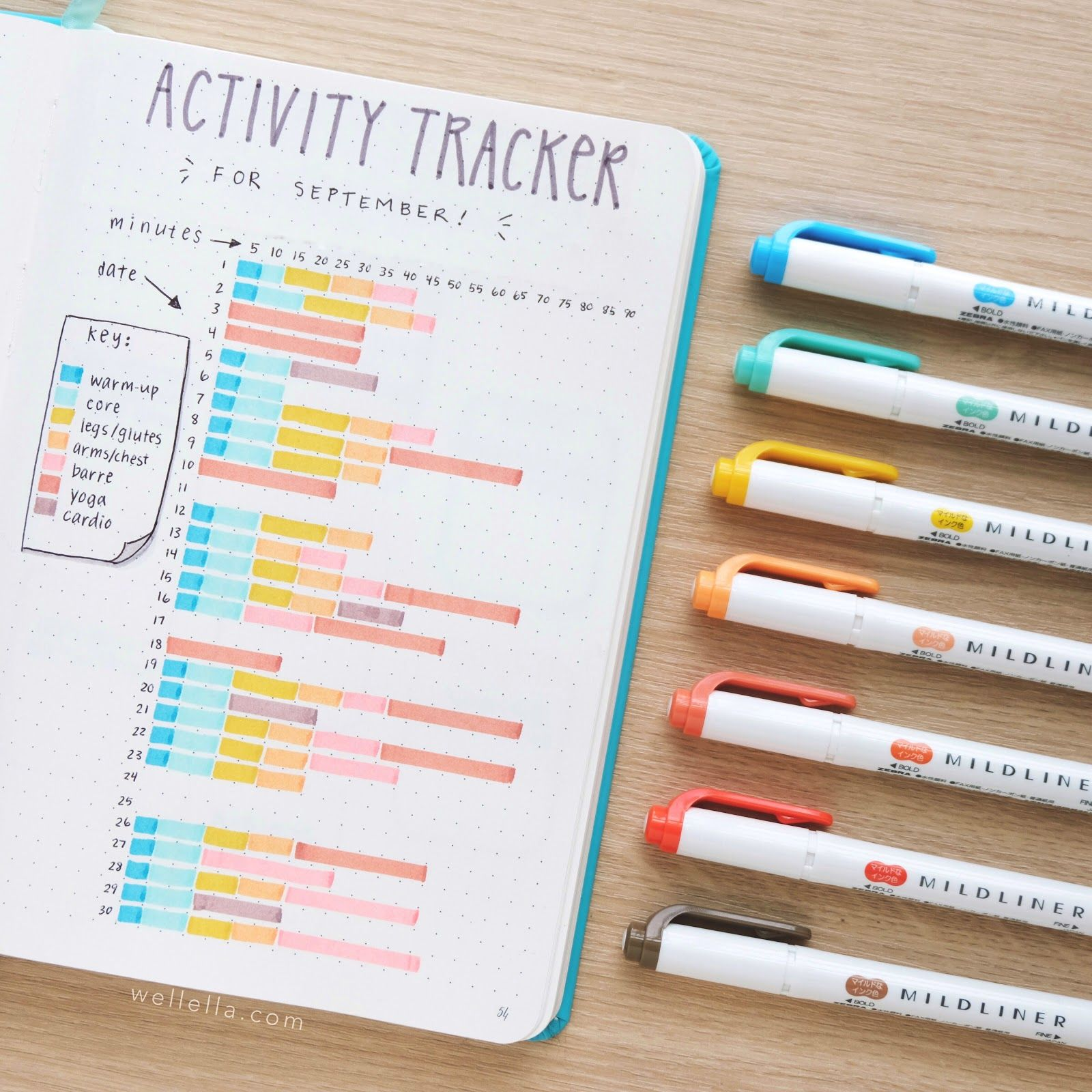 Bujo - Fitness Bullet Journal Page Ideas To Help You Track Your Exercise Goals In 2020