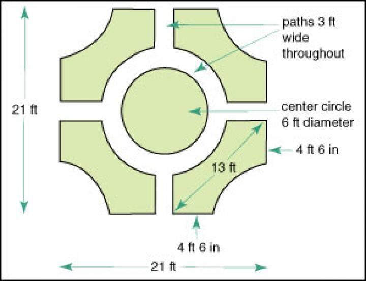 Knot Gardens Diagram Gardens and Edible garden