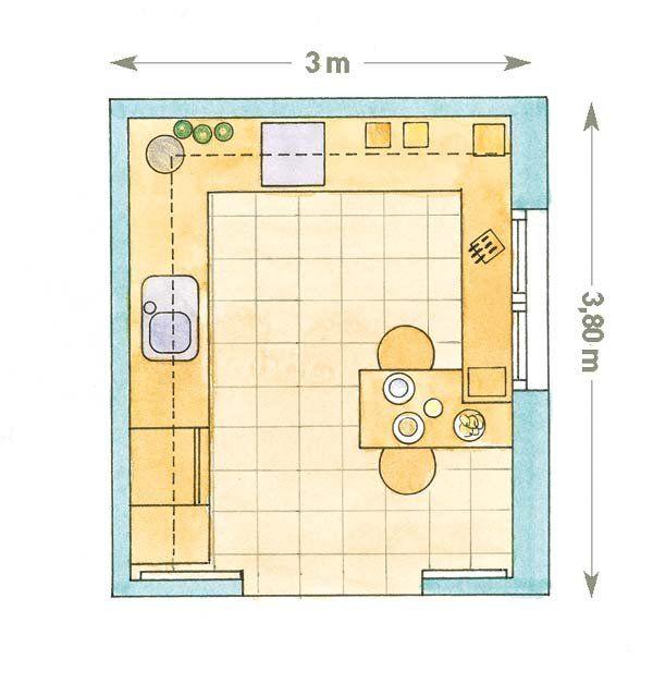 Planifica y organiza los muebles de tu cocina kitchens - Planifica tu cocina ...