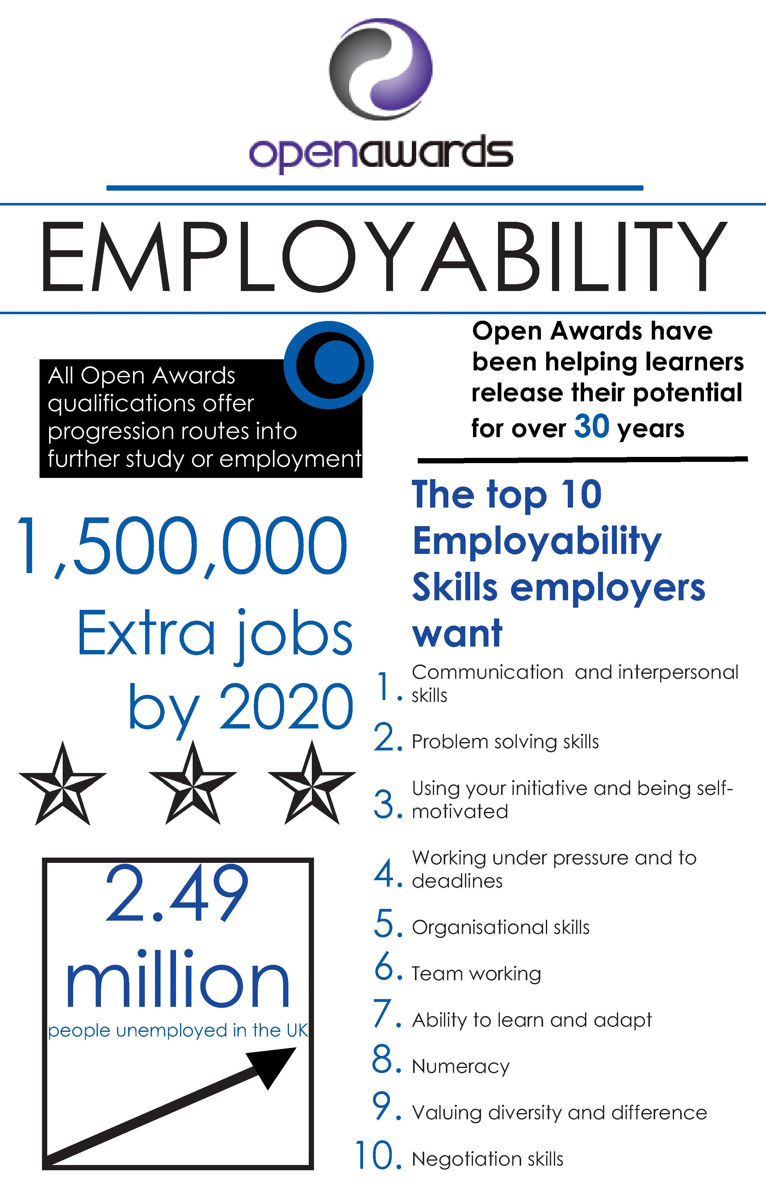 best images about employability technology 17 best images about employability technology european countries and student