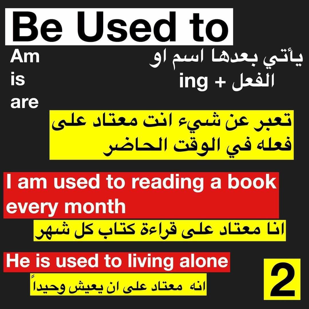Pin By Esraa Hisham On English Language English Vocabulary Words English Words Learn English