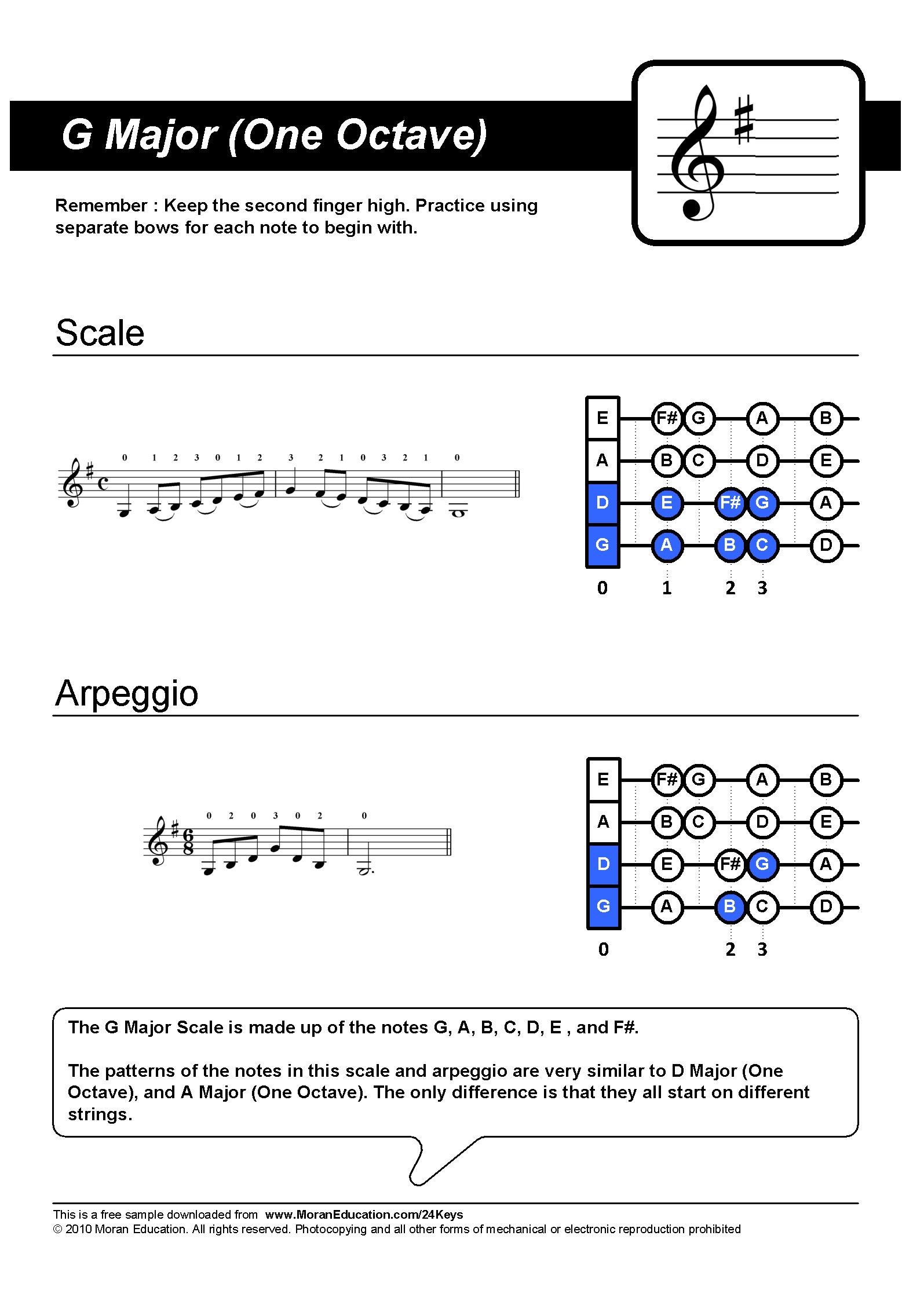 GMajorViolinScaleChartPng  Pixels  Percussion