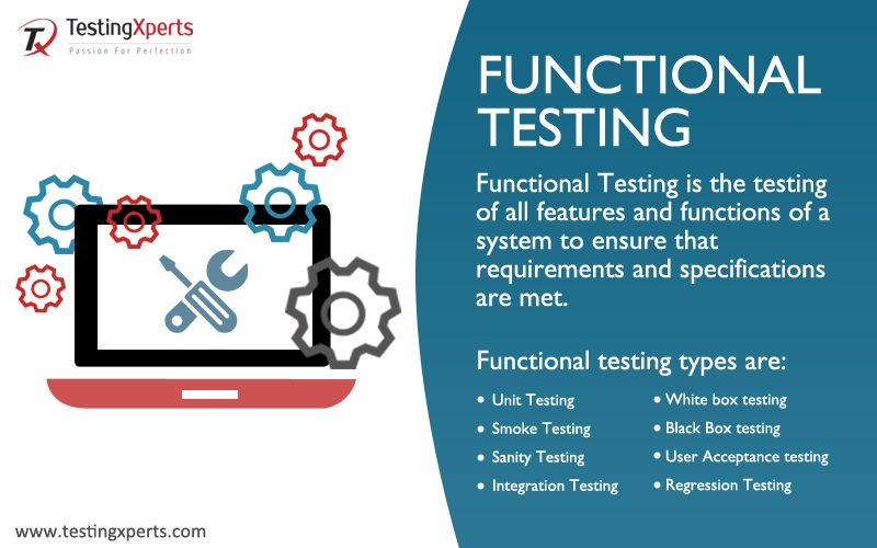 Functional Testing Falls Within The Scope Of Black Box Testing