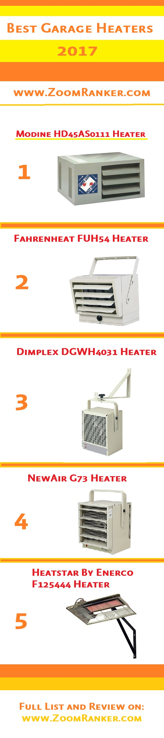 garage designs gas heater natural heaters free vent ts