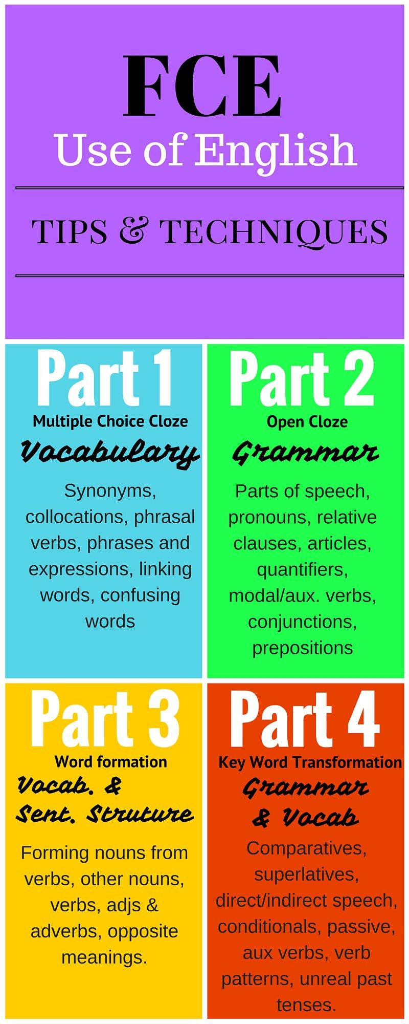 Page 1 Word Transformation Word Formation Exam