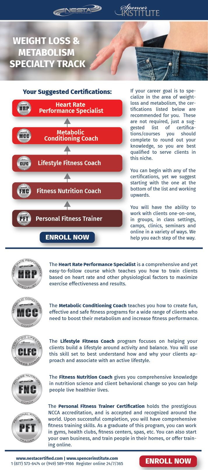 Nesta Personal Trainer Certification Fitness And Health