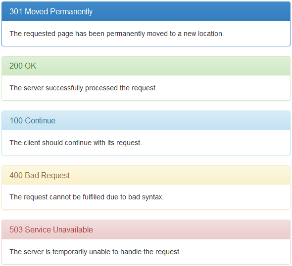 How To Create Bootstrap 3 Panels Syntax Bad Request Tutorial